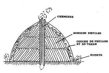 Pour faire du charbon de bois il faut du bois centerblog for Fabrication charbon de bois